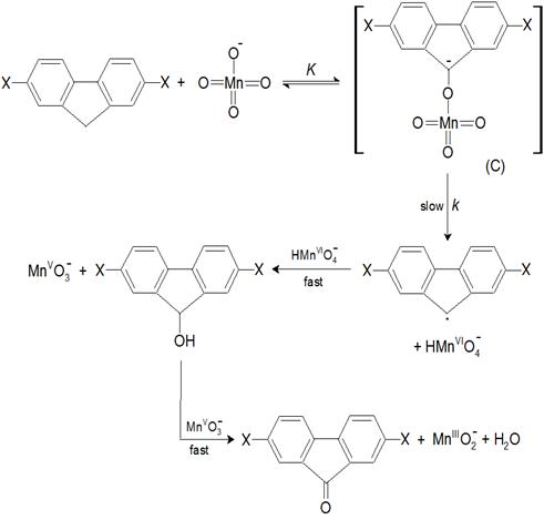 Kinetics And Mechanism Of Electron Transfer To Manganese
