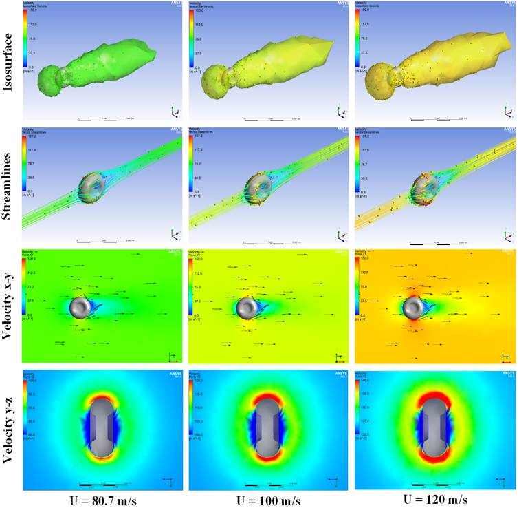 Determination of Required Torque to Spin Aircraft Wheel at Approach Using ANSYS CFX :: Science Publishing Group
