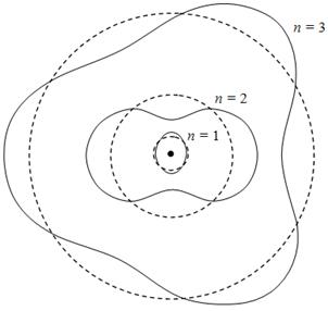 A Classical Approach to the De Broglie-Wave Based on Bohr