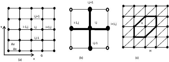 Solution of a Parabolic Partial Differential Equation on