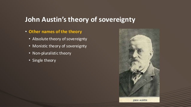 Types of Sovereignty