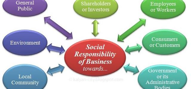 Social responsibilities of business