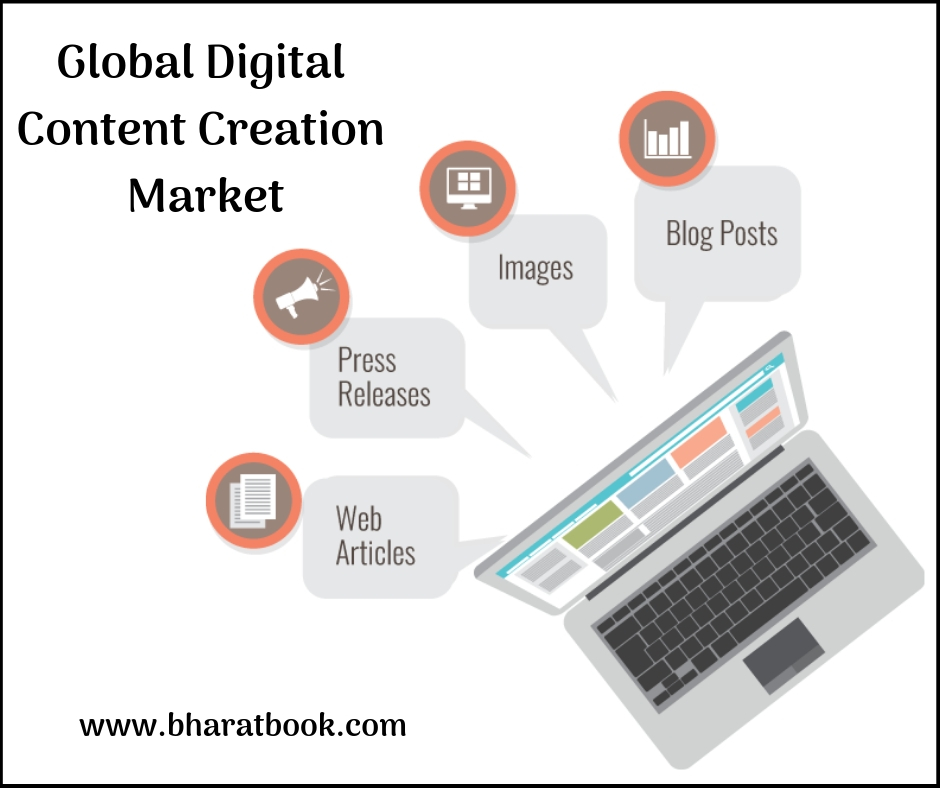 Global Digital Content Creation Market -Bharat Book Bureau