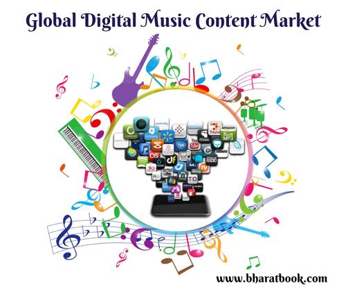 Global Digital Music Content Market-Bharat Book Bureau