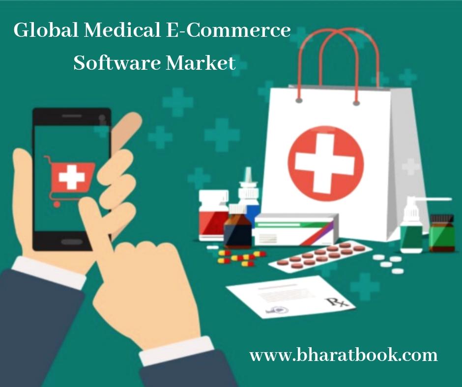 Global Medical E-Commerce Software Market-Bharat Book Bureau