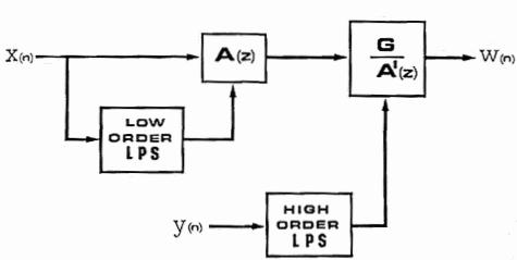 741 Op Amp Circuit Diagrams, 741, Free Engine Image For