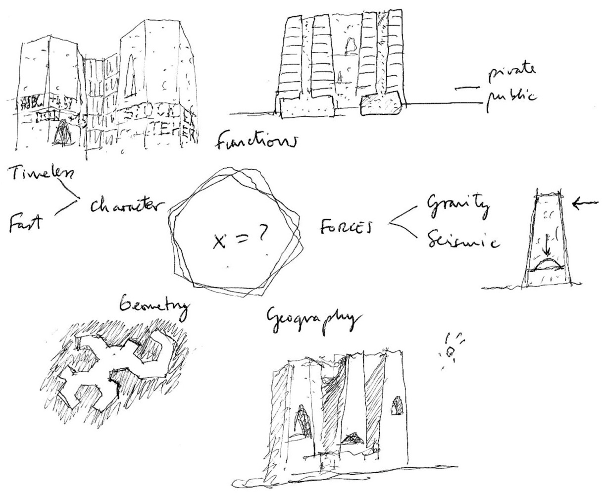 On the Architecture of Alejandro Aravena – Hashim Sarkis