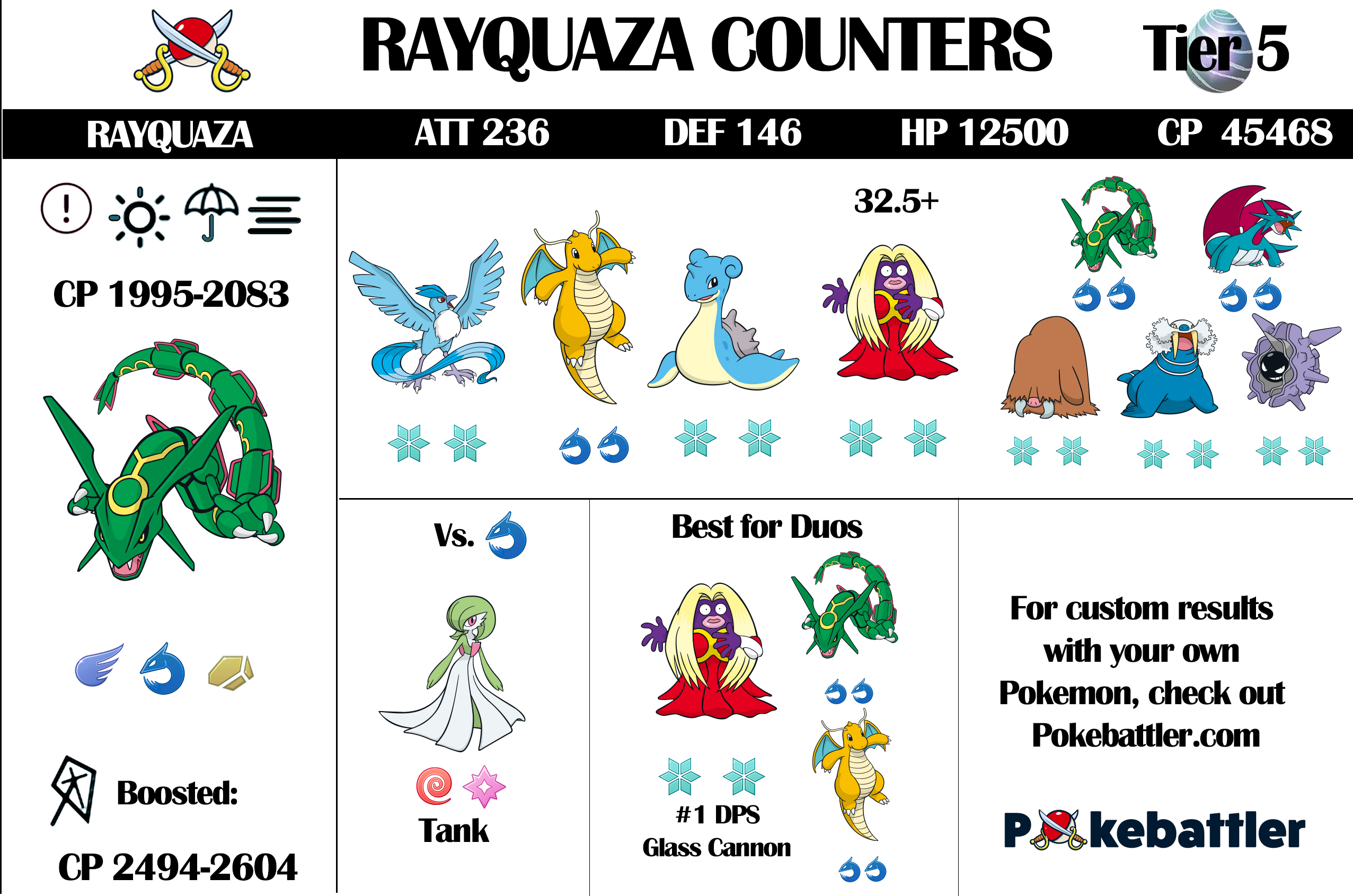 rayquaza raid guide and
