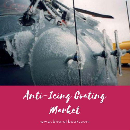 Anti-Icing Coating Market