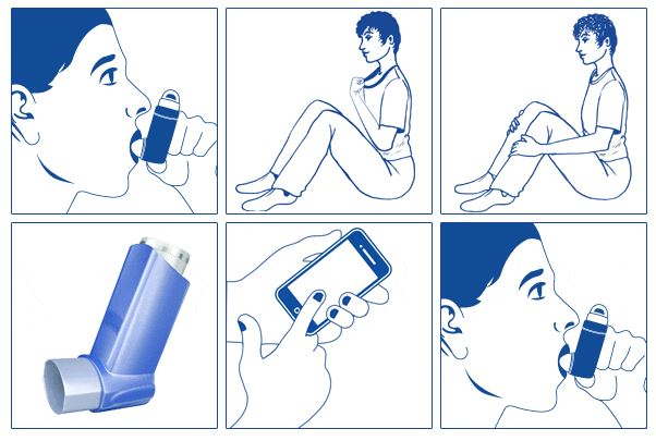 What Happens during an Asthma Attack
