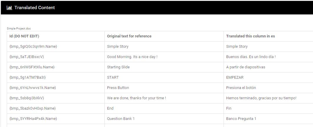 Free tool for Bulk Translation of Exported Translation