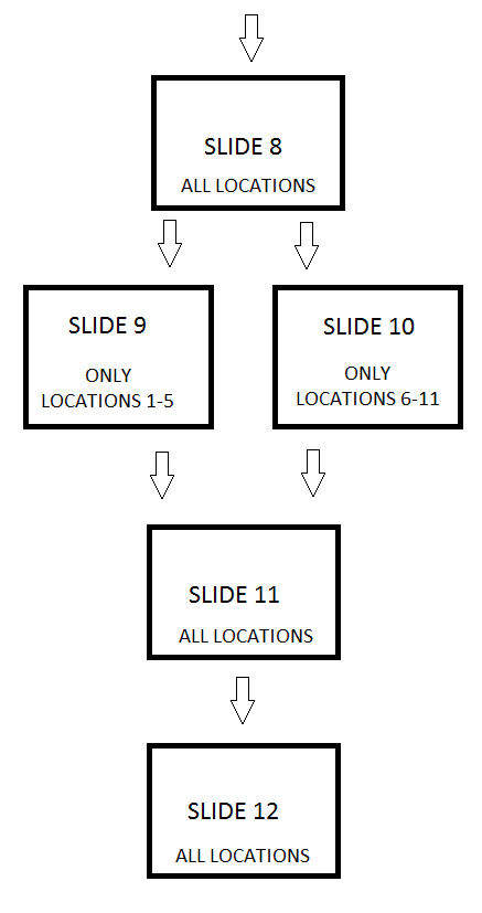 One trigger for same command on multiple items