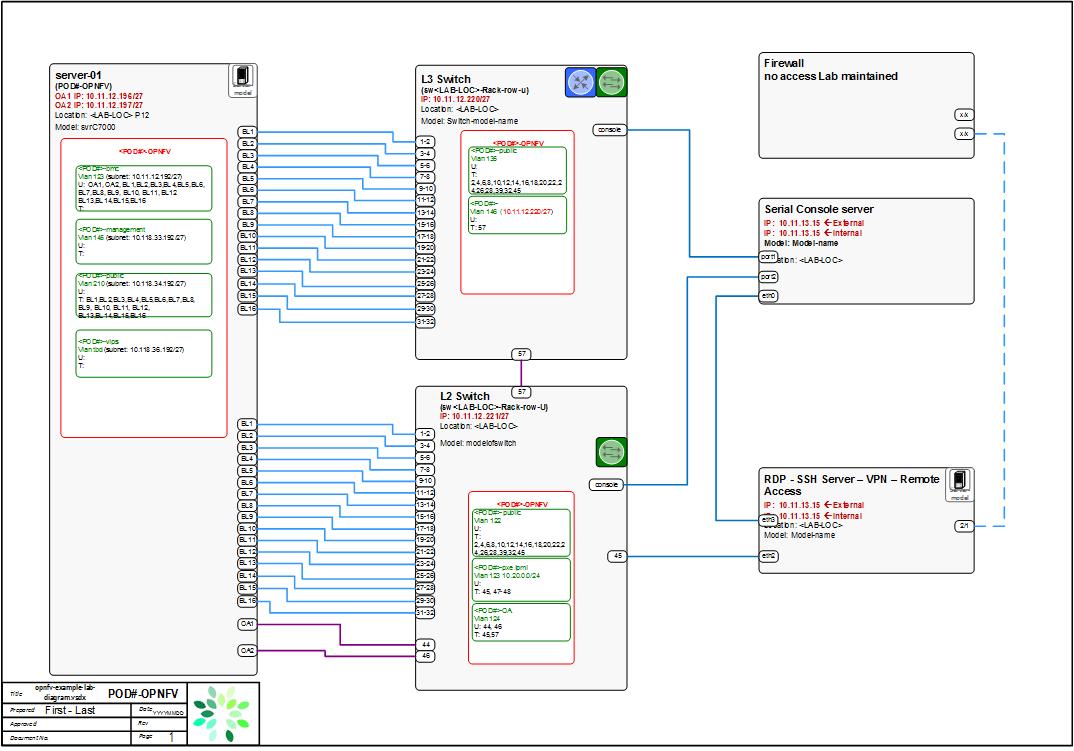 Pharos Specification — Workspace Arno 2015 1 0 B2231a9 Documentation