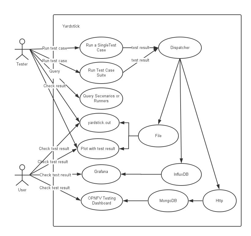 workspace draft (42b98f2) documentation