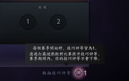 新手教學─技術評等和帳戶等級 – Artifact 臺灣非官方資訊站