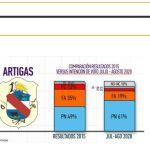 CARAM SEGÚN LA RECONOCIDA ENCUESTADORA «OPCIÓN» SERÍA REELECTO CON EL 61%