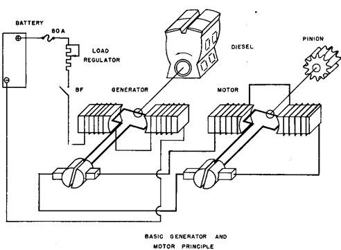 kawasaki mule 3000 parts diagram - auto electrical wiring diagram on  bulldog truck, bulldog history