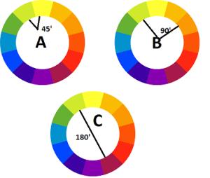 lingkaran warna