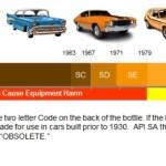 Memilih Kualitas Oli Mesin Terbaik Untuk Kendaraan