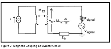 Magnetic Shielding Of Wire Magnetic Power Wiring Diagram