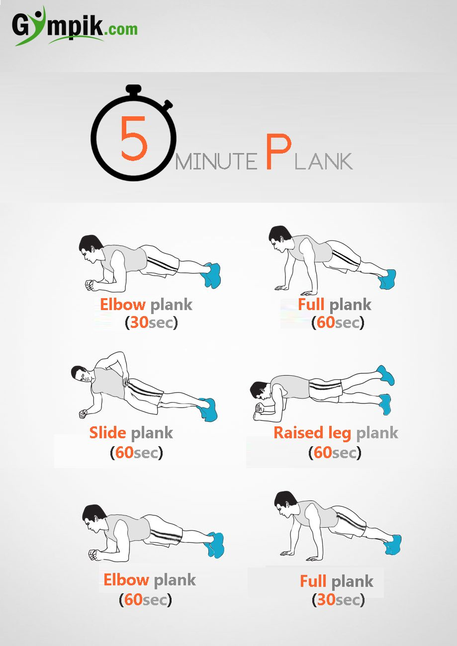 medium resolution of planks serve another purpose and that is to set you up to be able to do other core exercises in the most efficient and effective way