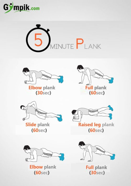 small resolution of planks serve another purpose and that is to set you up to be able to do other core exercises in the most efficient and effective way