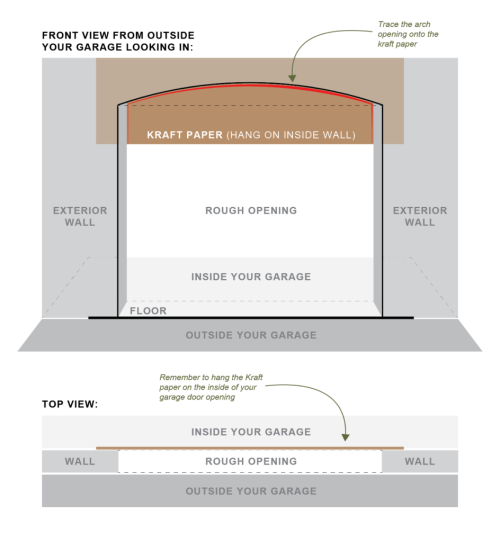 small resolution of  diagram for drawing an arched garage