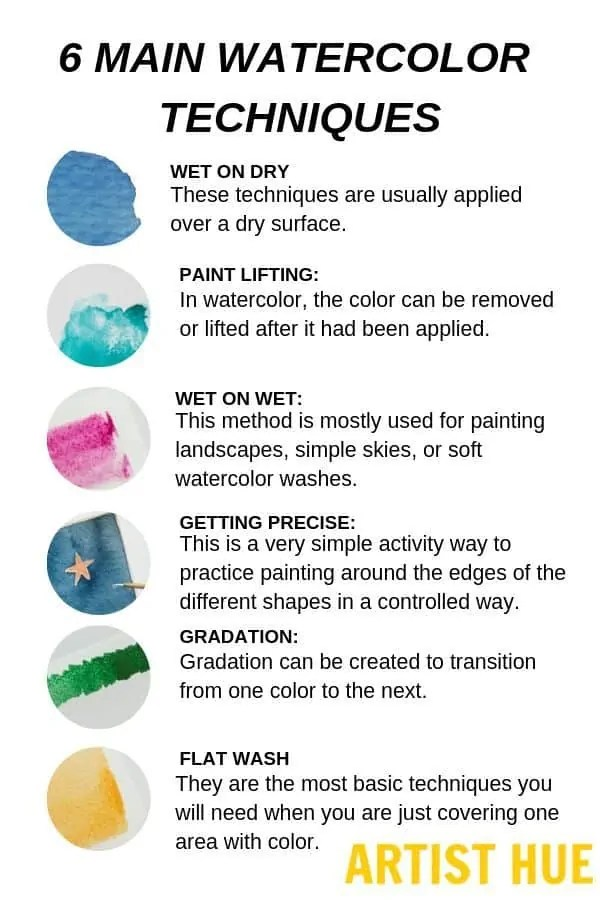 how to paint with watercolor 101_ watercolor for beginners _ 5