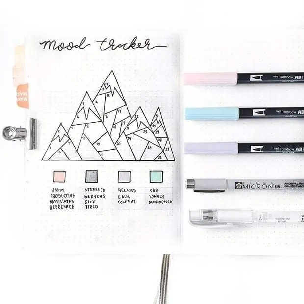 23-Bullet-Journal-Spread-Ideas-Youll-Want-to-Copy-_-Page-2-of-2-_-StayGlam 5
