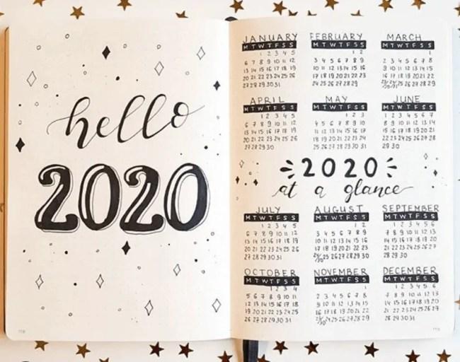 year at glance
