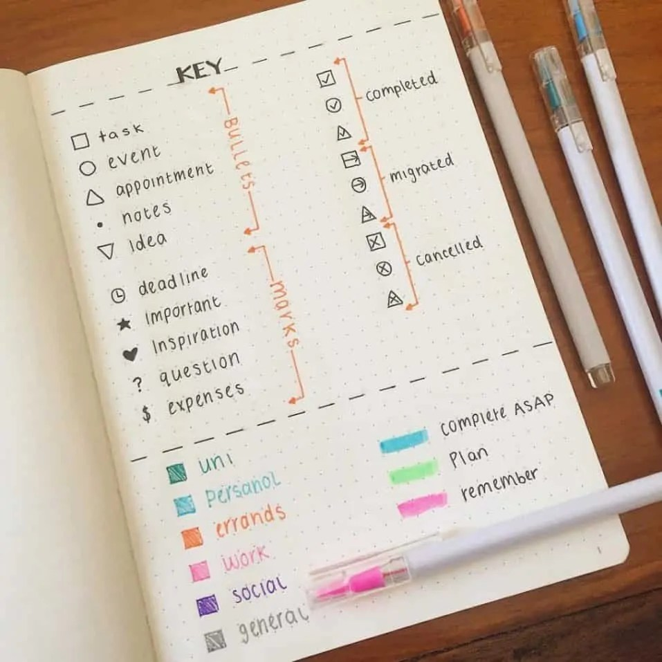 colors-symbols-highlighting-in-your-key-1024x1024 5