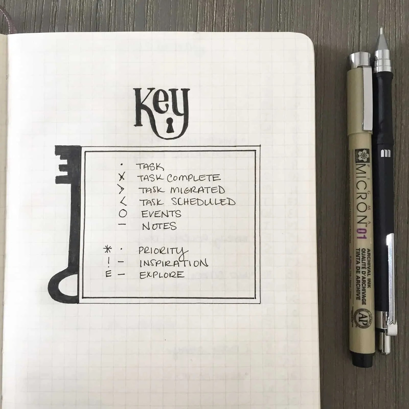 Bullet Journal Key: How to set it up + Ideas 6