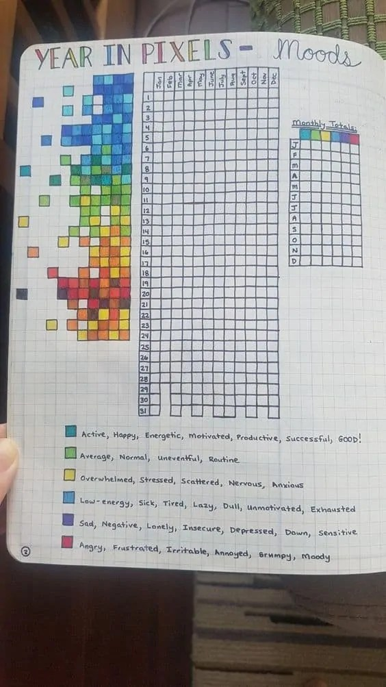 Bullet Journal Mood Tracker Ideas 38