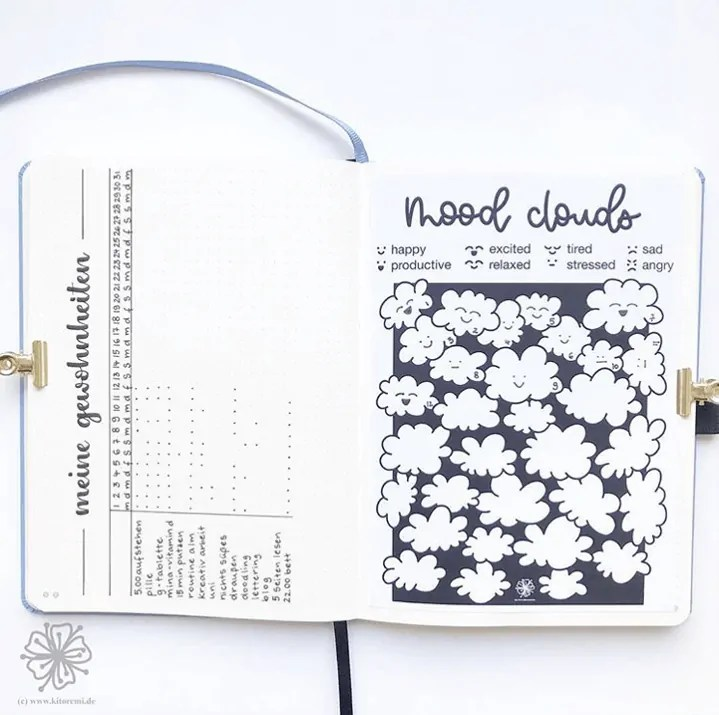 Bullet Journal Mood Tracker Ideas 27