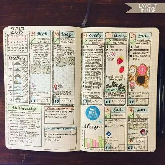 50+ Bullet Journal Weekly Spread Ideas 40