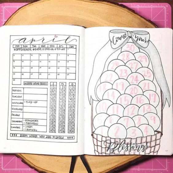 Easter Bullet Journal Gratitude Tracker