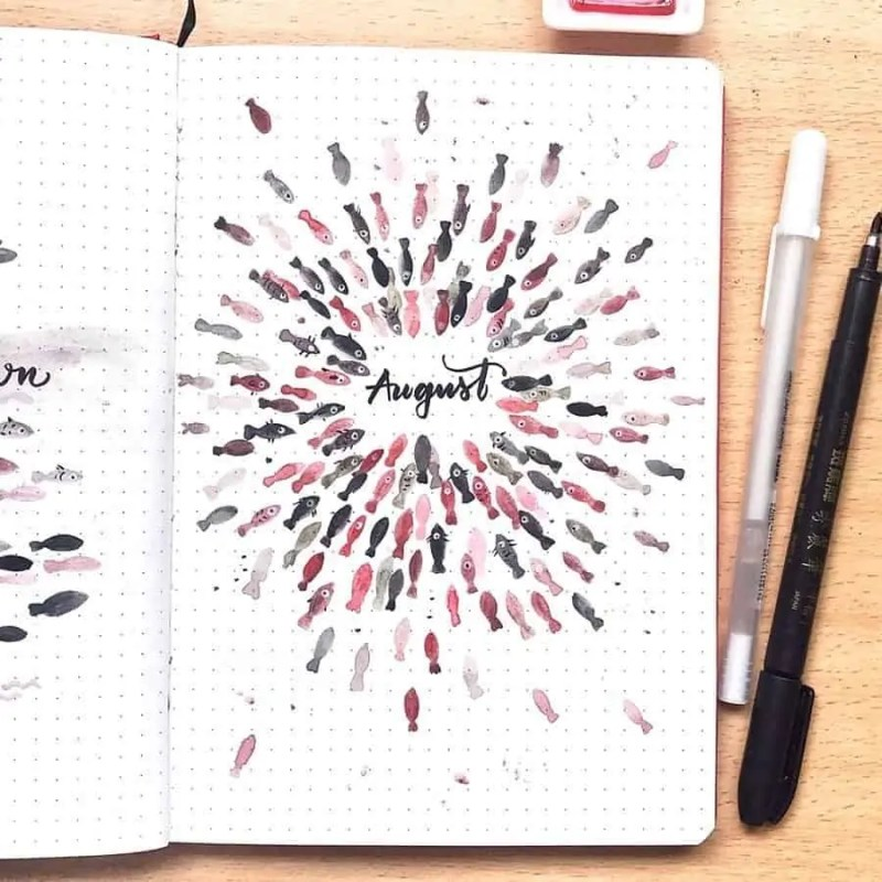 100+ Bullet Journal Ideas that you have to see and copy today! 632