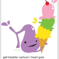 Quick guide to improving your Gall Bladder meridian