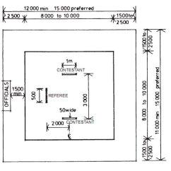 Martial Arts Diagram Block Of Sim Card Art Design International Standard Dojo With Dimensions