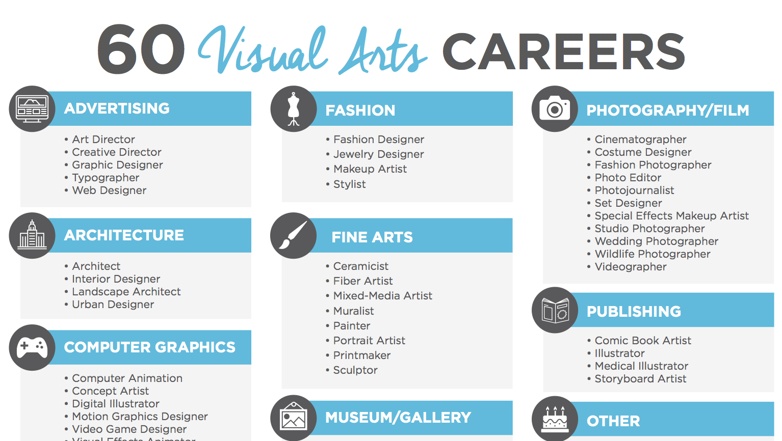60 Visual Arts Careers To Discuss With Your Students