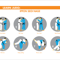 How to do an Ippon Seoi Nage Infographic ArtOfGrappling Featured Artist: Maria Catoni