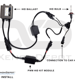 xenon hid conversion kit wiring diagram wiring diagram can bus hid kit wiring diagram wiring diagram [ 1200 x 900 Pixel ]