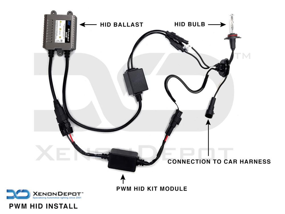 medium resolution of xenon hid conversion kit wiring diagram wiring diagram can bus hid kit wiring diagram wiring diagram