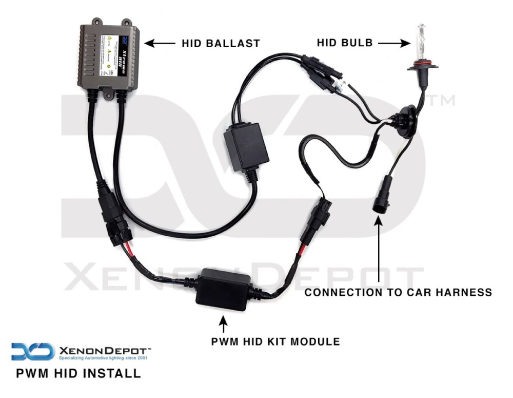 medium resolution of xantec hid ballast wiring diagram wiring library9012 hid wiring diagrams wiring diagram portal