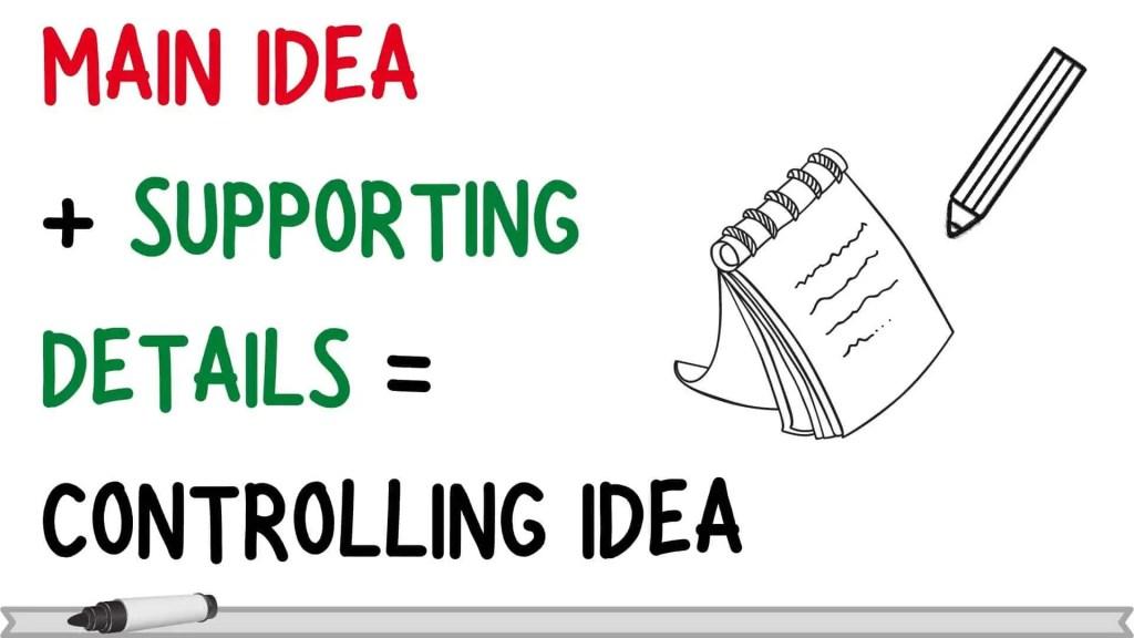 Main Idea, Supporting Details, Controlling Idea