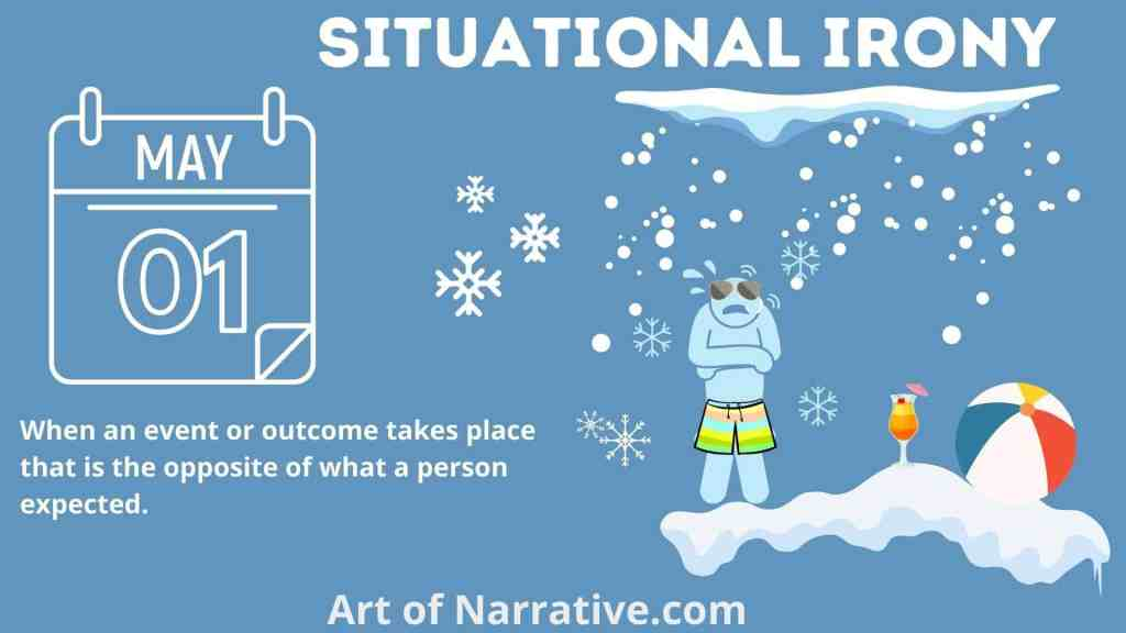 What is situational irony?