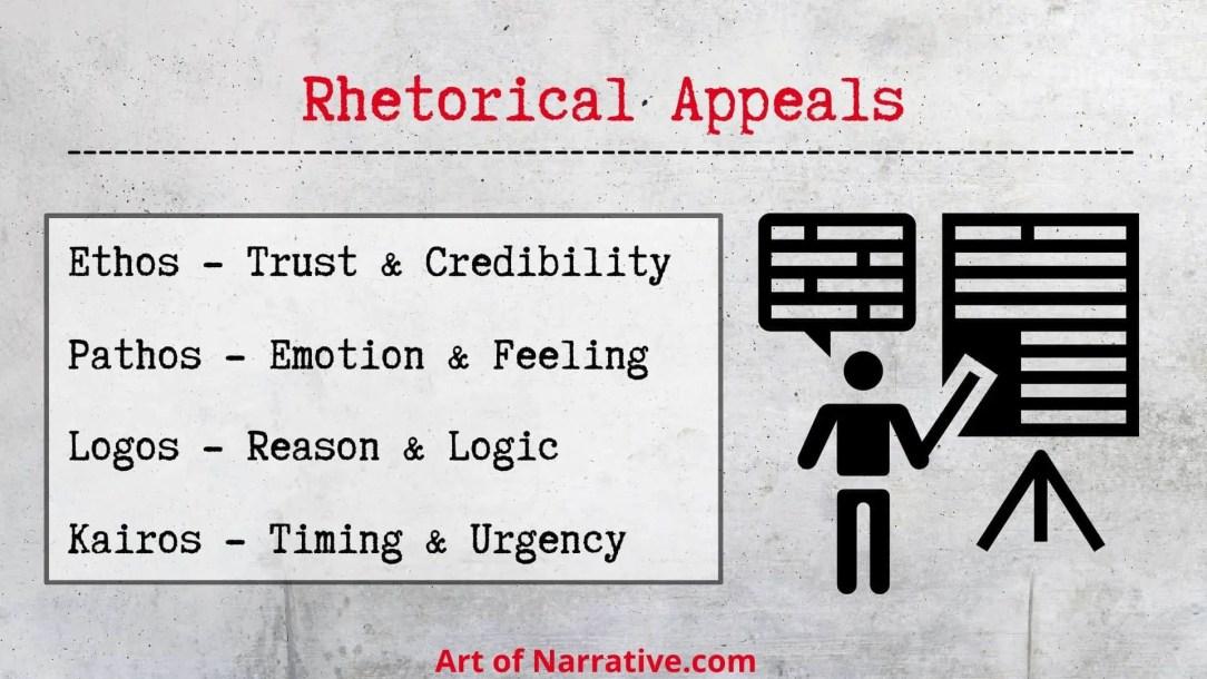 The 4 rhetorical appeals