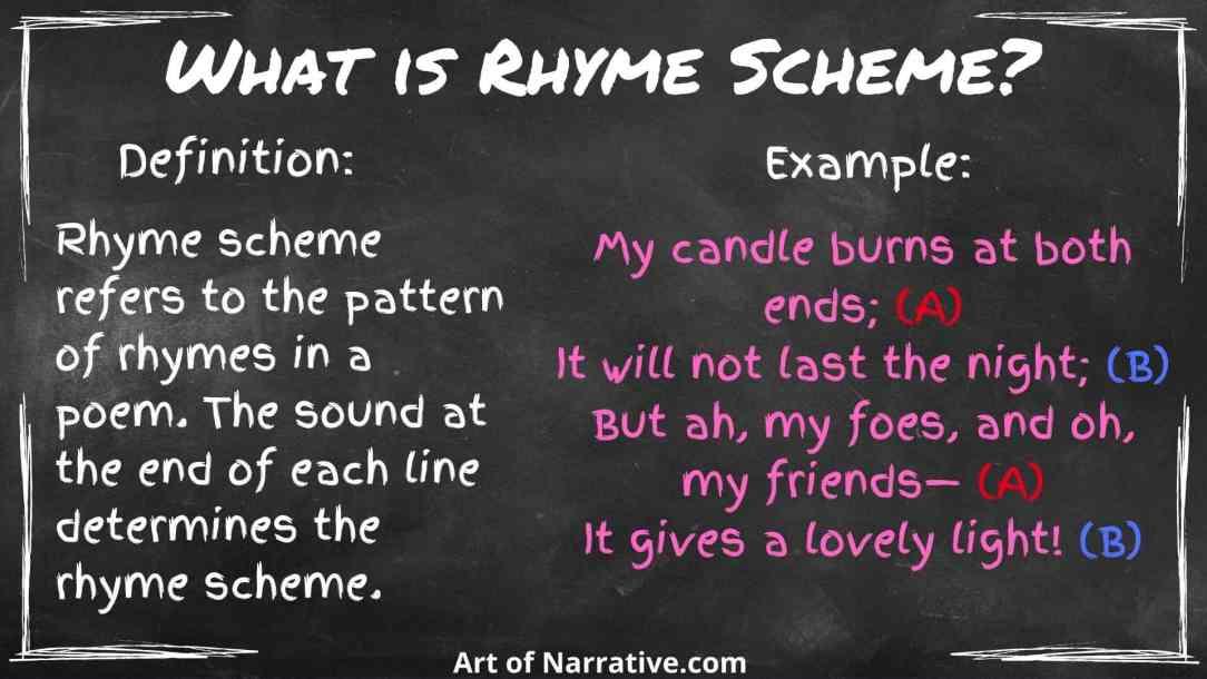 What is rhyme scheme?