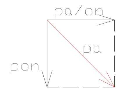 kinematyka2 - Ruch płaski - przyspieszenie - kinematyka - zadanie 4