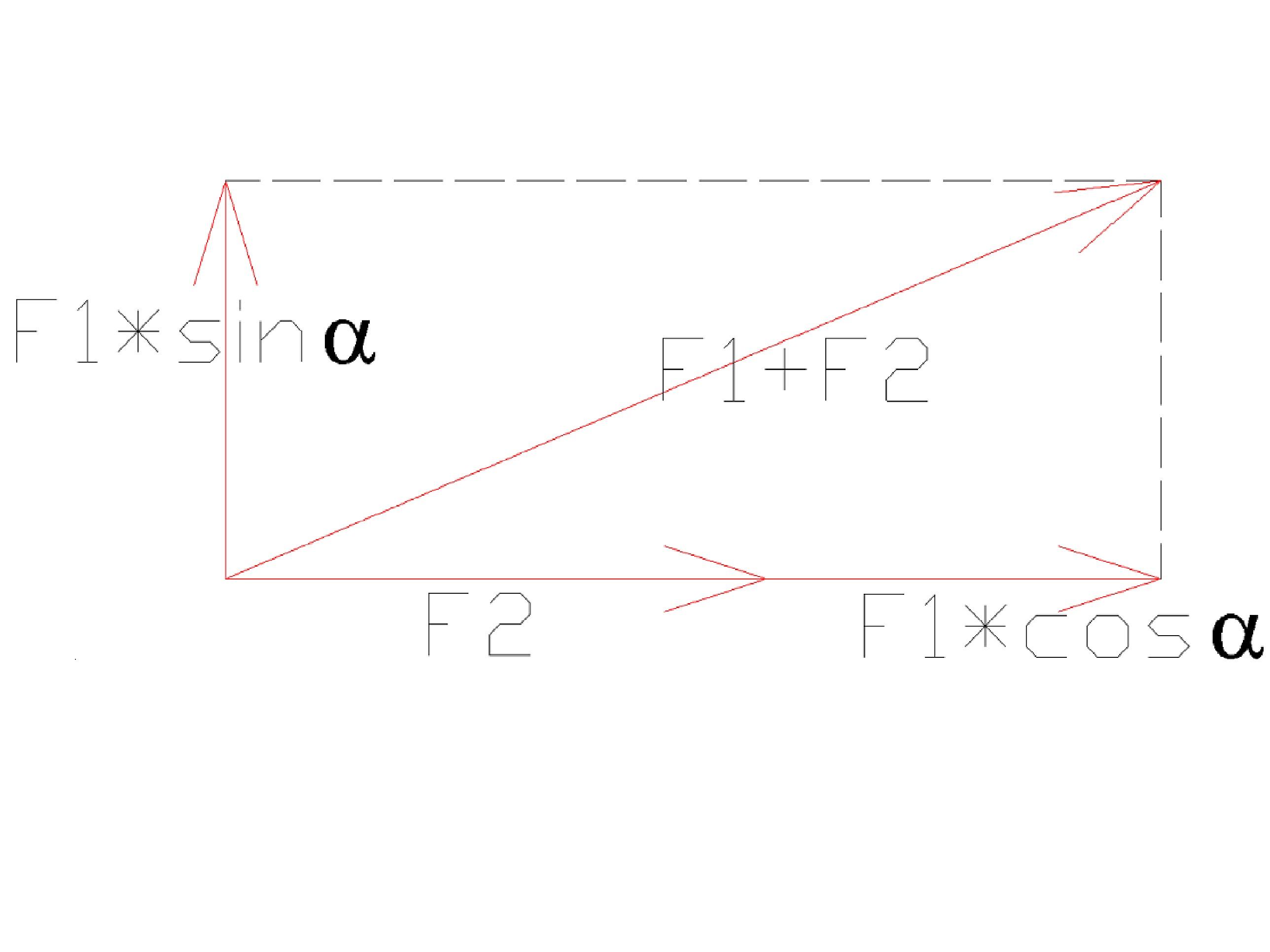 statyka10 - Dodawanie wektorów algebraicznie i skalarnie - podstawy
